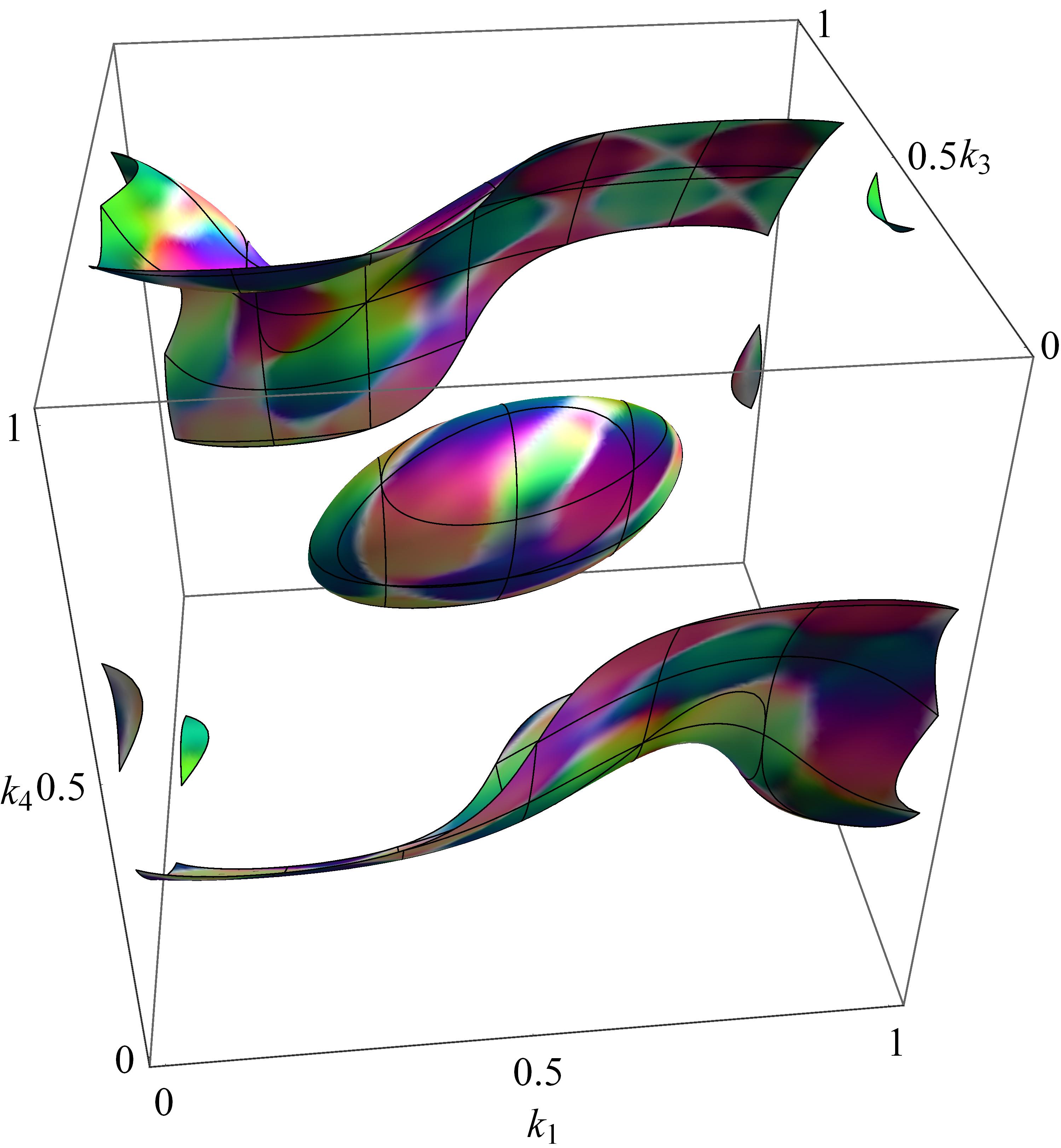 principia mathematica volume 2 pdf